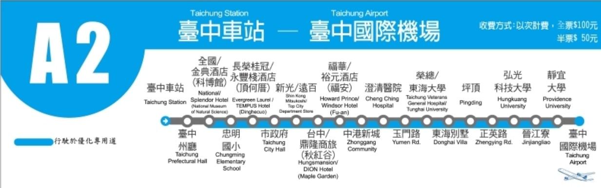 台中機場到台中火車站